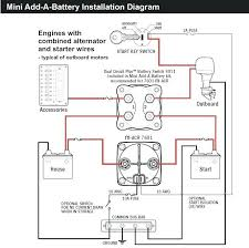 marine stereo wiring diagram notasdecafe co fusion marine radio wiring diagram stereo boat kit excellent volt pictures table saw reviews info car