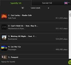 Spotify Top Charts Spotify Launches Top 50 Chart And Song Play Counts The Drum