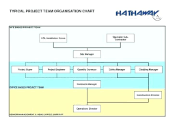 Project Organization Chart Template Excel Construction Flow