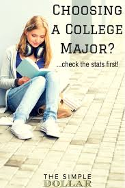 17 best ideas about choosing a major college majors there s more that goes into choosing a college major than you think make sure you