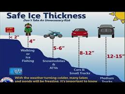 Ice Depth Safety Chart Safe Ice Thickness