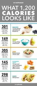 Diabetes Indian Food Chart Pdf