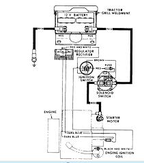 kubota b7200 wiring diagram kubota discover your wiring diagram mx5100 kubota wiring diagram mx5100 wiring diagrams for car