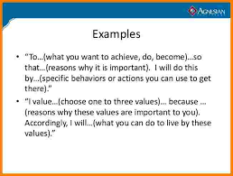 Personal Value Statement Examples Amazing Home Essay Library Resources At Staffordshire University