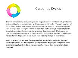 Career As Inheritance The Attributes We Are Born With And