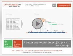 Project Timeline Creator Free Ppt Timeline Making Service Gantt Chart Timeline