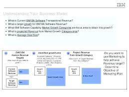 Sample Marketing Plan Powerpoint Go To Market Strategy Template Ppt Strategic Marketing Plan
