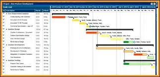 Keynote Timeline Template Mac Claff Co