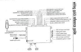 ready remote wiring diagram wiring diagrams best ready remote wiring diagram expedition wiring diagrams best ready remote start wiring diagrams ir aircraft wiring