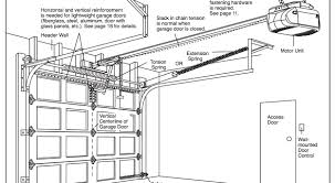 parts of a garage doorGarage Doors Parts