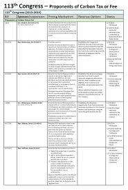 essay topic in linguistics definition