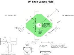 Little League Roster Template Baseball Field Lineup Template Softball Position Free Little