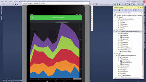Xamarin Charts Building The Scichart Xamarin Examples From Github