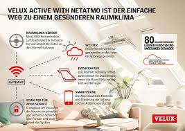 Smart Home System Velux Active News Regi Onde
