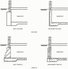 Small Picture example r1 rc design of cantilever retaining wall for example s 1