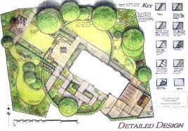 Small Picture Garden Design Plans Pictures Interior Design