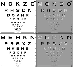 How To Use Sloan Eye Chart Appearance Of Charts Cs1 And Mac S1 Top Which Use The
