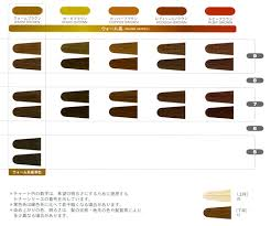 prev next lifestyle loreal hair color reviews shades chart