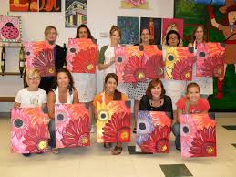 painting with a twist