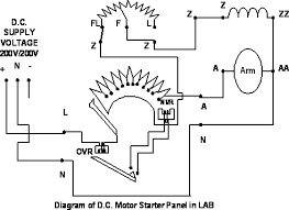 direct current diagram. [d] discuss the different methods of speed control d.c. motor. direct current diagram