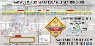 Tickets For Santa Rosa Mile Reserved Seats In Santa Rosa
