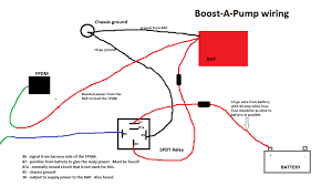 need help installing a kenne bell boost a pump svtperformance com here is a diagram that i made to help people out i had trouble too when making my own upgrade harness so this should clear up everything