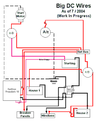 wiring for home wiring image wiring diagram dc home wiring dc wiring diagrams on wiring for home