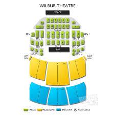 The Wilbur Theatre