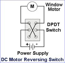 rear window ford bronco forum cable driven windshield wipers at Specialty Power Windows Wiring Diagram