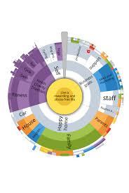 Swim Goals Chart Goalscape Visual Information Management Software Wikipedia