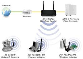 edimax legacy products wireless routers n300 wireless gigabit br 6478gn n300 wireless gigabit broadband iq router