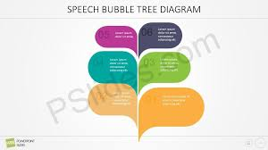 tree diagram powerpoint speech bubble tree diagram 1 jpg