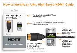 Ultra <b>High Speed</b> HDMI Cable - Bandwidth Up To 48Gbps - HDMI