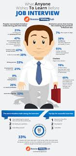 job interview how to avoid mistakes best job interview checklist infographic