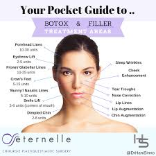 Botox Dosing Chart Certification For Botox Injections Image Result For Botox