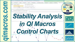 Stability Analysis In Qi Macros Control Charts