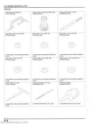 cbrr ra motorcycle service manual honda repair 2011 2013 cbr250r service manual honda page 2