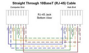 lan cable wiring diagram jack images gigabit wiring diagram cat5e wiring diagrams for lan cable rj45 jack