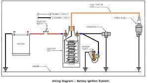 basic ignition system wiring diagram basic image basic ignition wiring diagram the wiring on basic ignition system wiring diagram