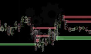Sierra Chart Order Flow Get Your Imbalance Right When Using Orderflow Trading On