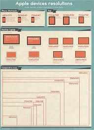 Fix the Ugly iPad Wallpaper Apple ...