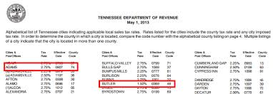 State Sales Tax Does Amazon Charge State Sales Tax