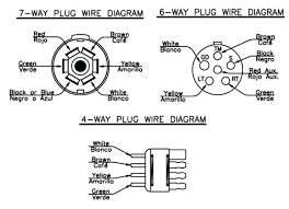 4 way trailer wiring diagram together with electrical wiring plug 4 way trailer connector diagram 4 way trailer wiring diagram together with electrical wiring plug wiring load trail trailer diagram diagrams