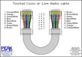 cat 5e wiring diagram pdf data wiring diagrams \u2022 wiring diagram for rj45 wiring diagram for cat5 cable cat 5e and cat5e pdf cat5e wiring rh kanri info cat5 rj45 wiring diagram cat 6 rj45 wiring diagram