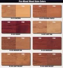 Red wood stain Mahogany Stains On Oak And Pine Oak Wood Stain Red Oak Stain Stain On Pine Bouliboulicom Minwax Stain u2026 Wood Minwau2026
