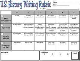 ethan frome love essay view sample resume formats esl dbq essay outline for us history regents and global regents carpinteria rural friedrich