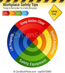 Safe Circle Chart Workplace Safety Tips Things To Remember Chart