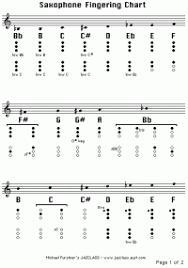 Soprano Saxophone Altissimo Finger Chart Posizioni Del