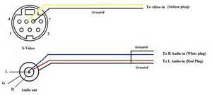 scart to rca wiring diagram images s video wiring diagram svideo to rca diy composite video