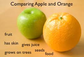 compare contrast lesson for kids definition examples video apple orange compare